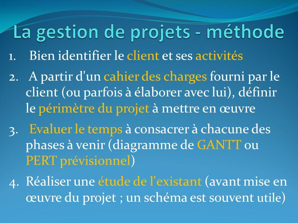 5.Cerner les objectifs du projet, la problématique posée 6.