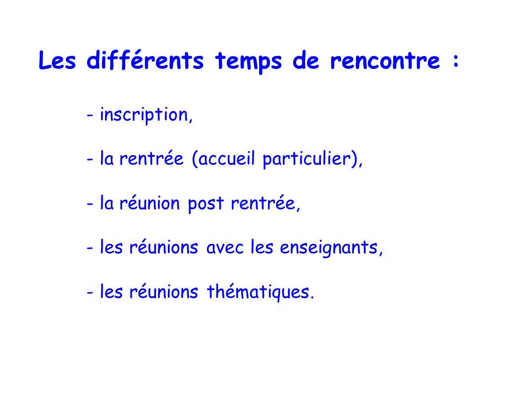 Les différents temps de rencontre : - inscription, - la rentrée (accueil particulier), - la réunion post rentrée, - les réunions avec les enseignants,