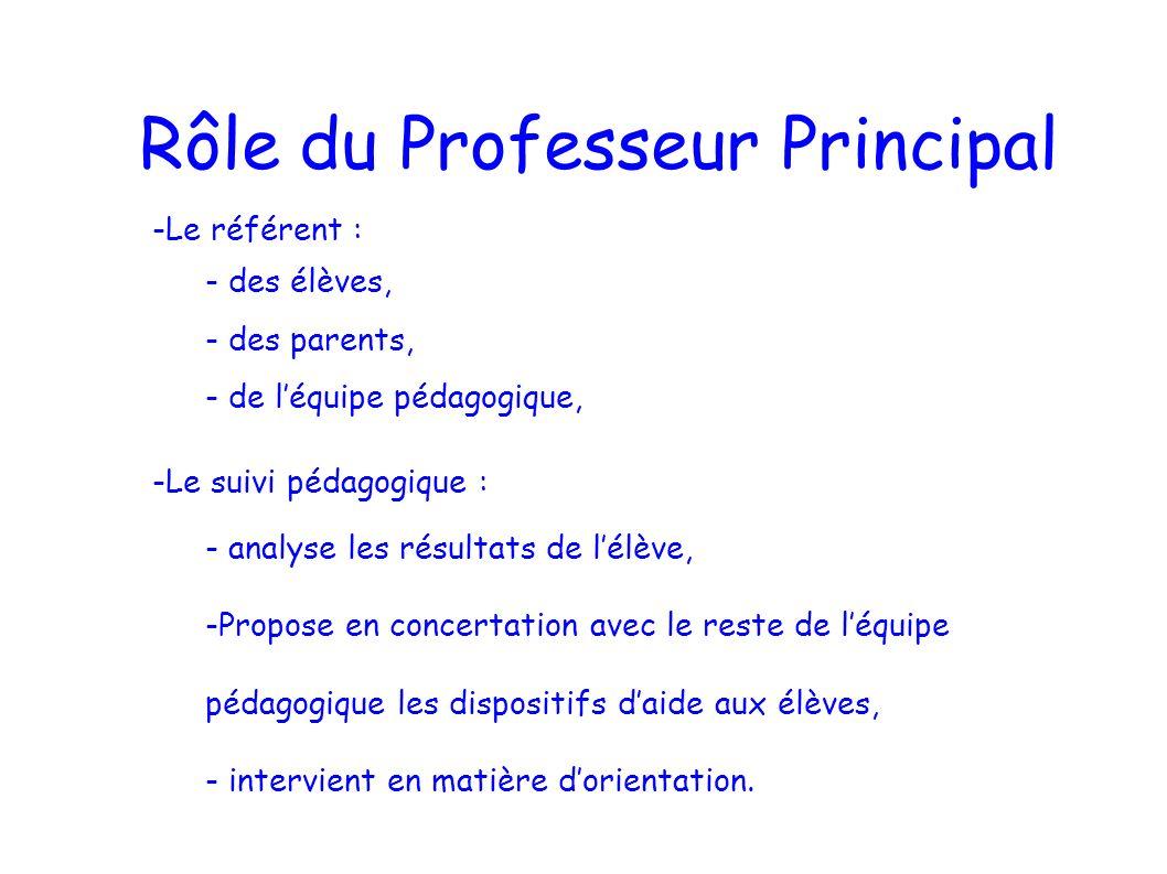 Rôle du Professeur Principal -Le référent : - des élèves, - des parents, - de léquipe pédagogique, -Le suivi pédagogique : - analyse les résultats de