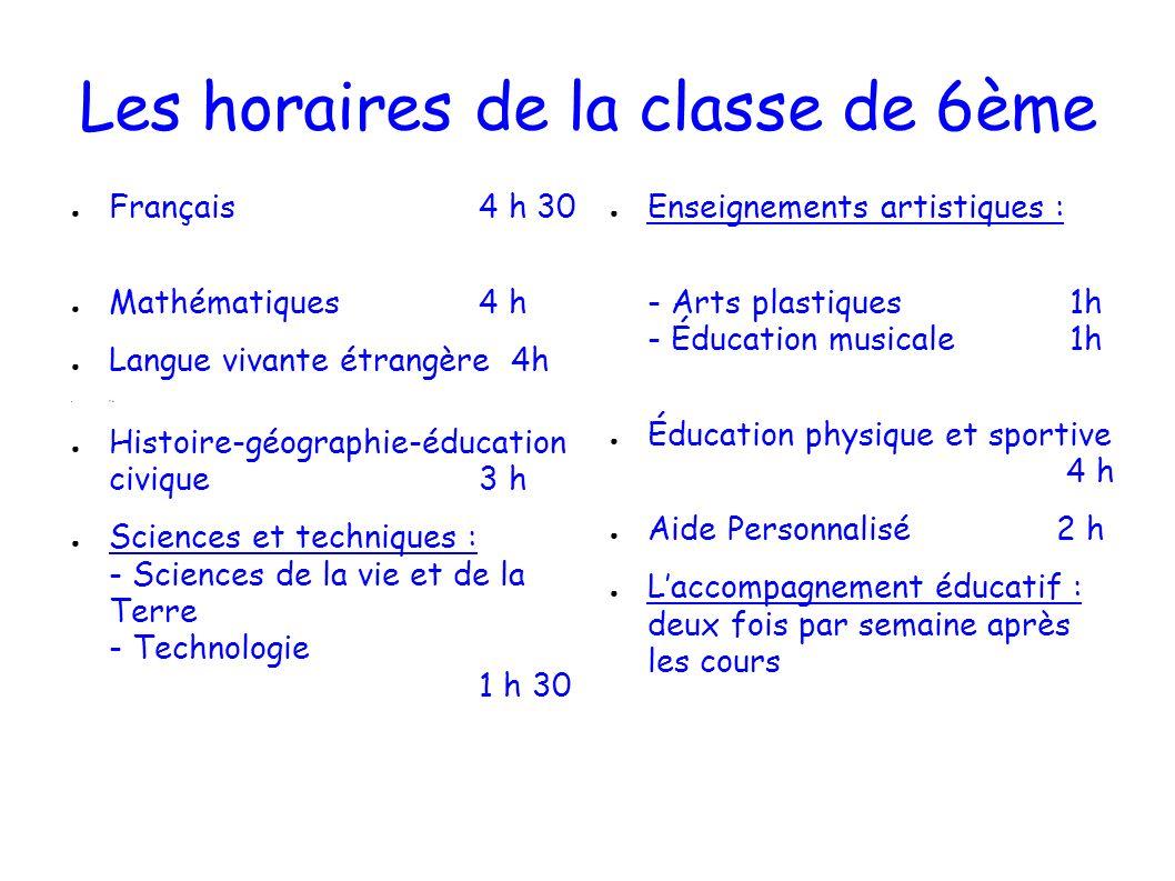 Les horaires de la classe de 6ème Français 4 h 30 Mathématiques 4 h Langue vivante étrangère 4h 4 h Histoire-géographie-éducation civique 3 h Sciences