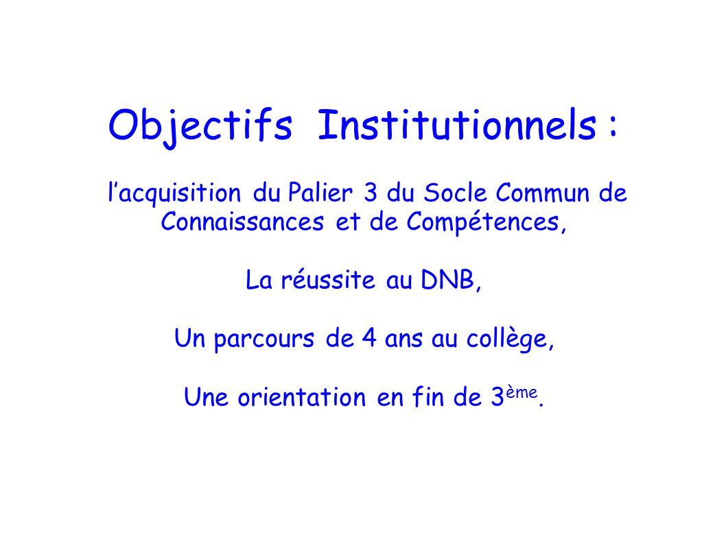 Objectifs Institutionnels : lacquisition du Palier 3 du Socle Commun de Connaissances et de Compétences, La réussite au DNB, Un parcours de 4 ans au c