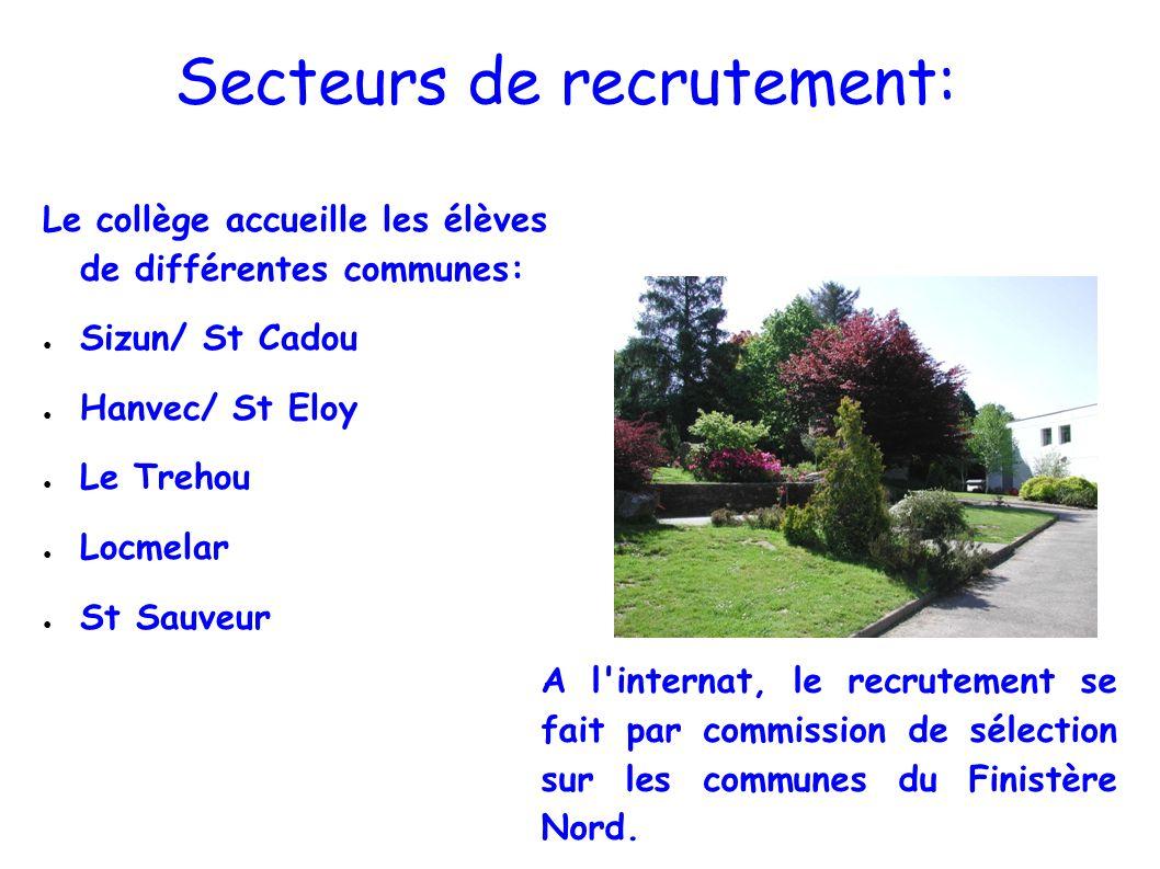 Secteurs de recrutement: Le collège accueille les élèves de différentes communes: Sizun/ St Cadou Hanvec/ St Eloy Le Trehou Locmelar St Sauveur A l'in