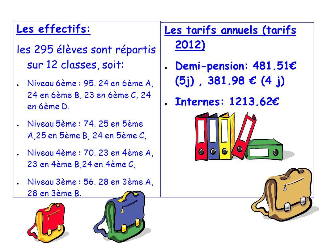 Les effectifs: les 295 élèves sont répartis sur 12 classes, soit: Niveau 6ème : 95. 24 en 6ème A, 24 en 6ème B, 23 en 6ème C, 24 en 6ème D. Niveau 5èm