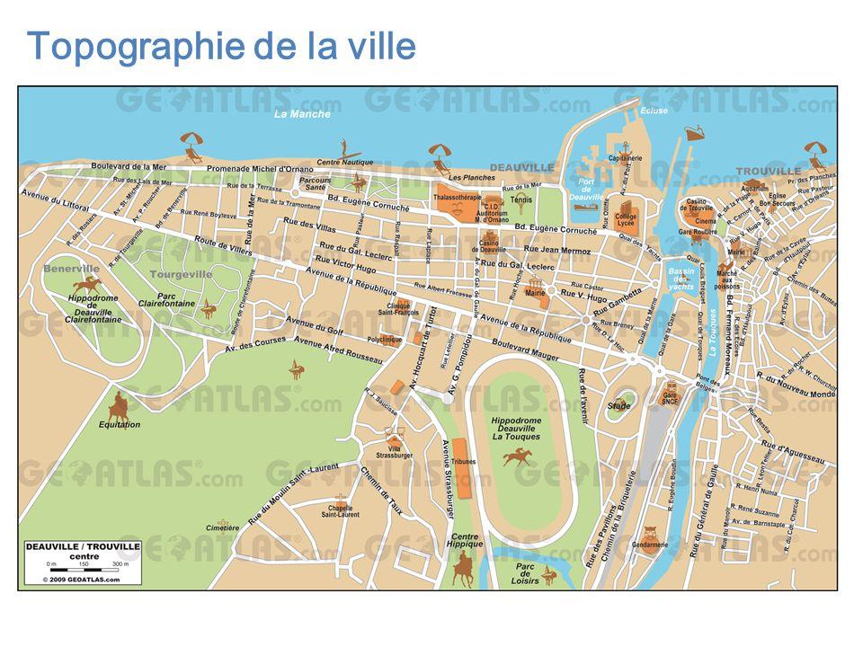 Topographie de la ville