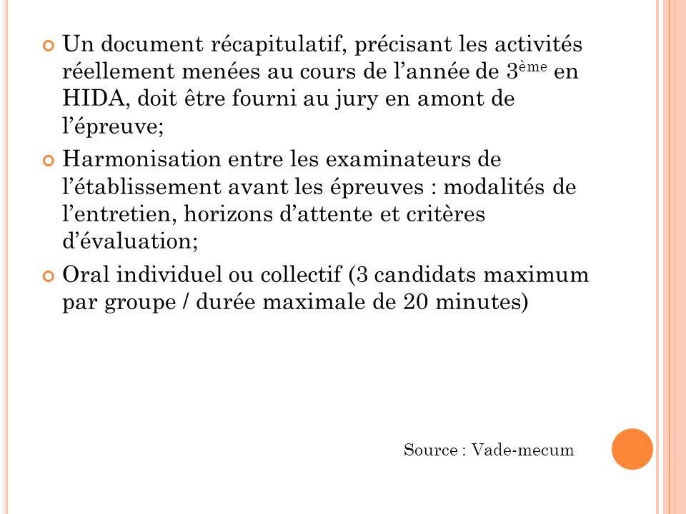 Un document récapitulatif, précisant les activités réellement menées au cours de lannée de 3 ème en HIDA, doit être fourni au jury en amont de lépreuv