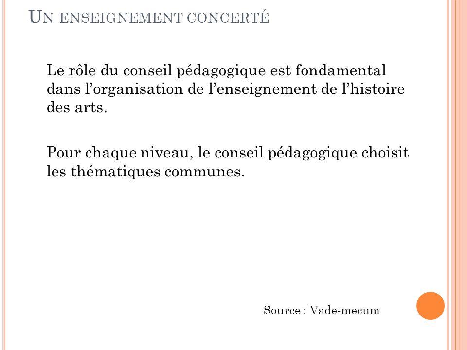 U N ENSEIGNEMENT CONCERTÉ Le rôle du conseil pédagogique est fondamental dans lorganisation de lenseignement de lhistoire des arts. Pour chaque niveau