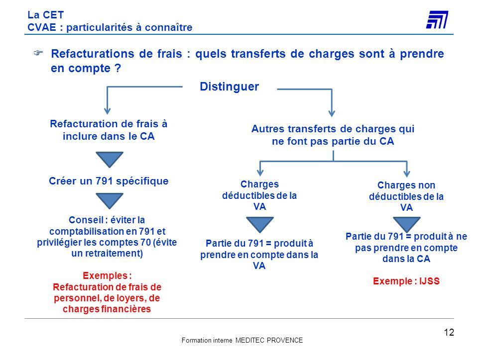 Formation interne MEDITEC PROVENCE La CET CVAE : particularités à connaître 12 Refacturations de frais : quels transferts de charges sont à prendre en