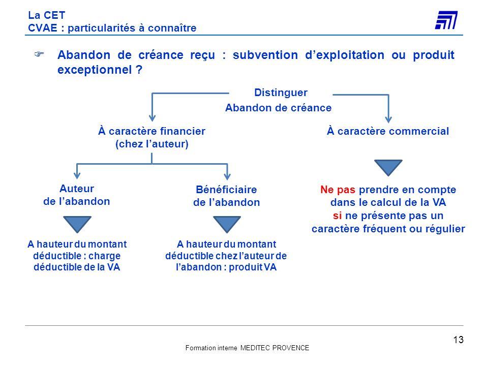 Formation interne MEDITEC PROVENCE La CET CVAE : particularités à connaître 13 Abandon de créance reçu : subvention dexploitation ou produit exception