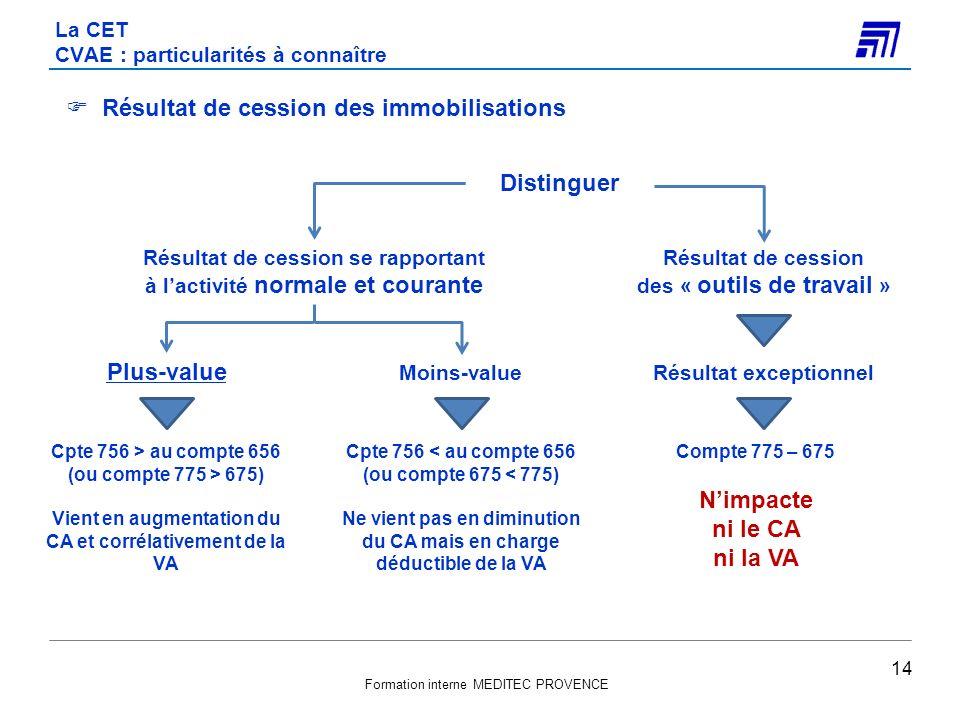 Formation interne MEDITEC PROVENCE La CET CVAE : particularités à connaître 14 Résultat de cession des immobilisations Distinguer Résultat de cession