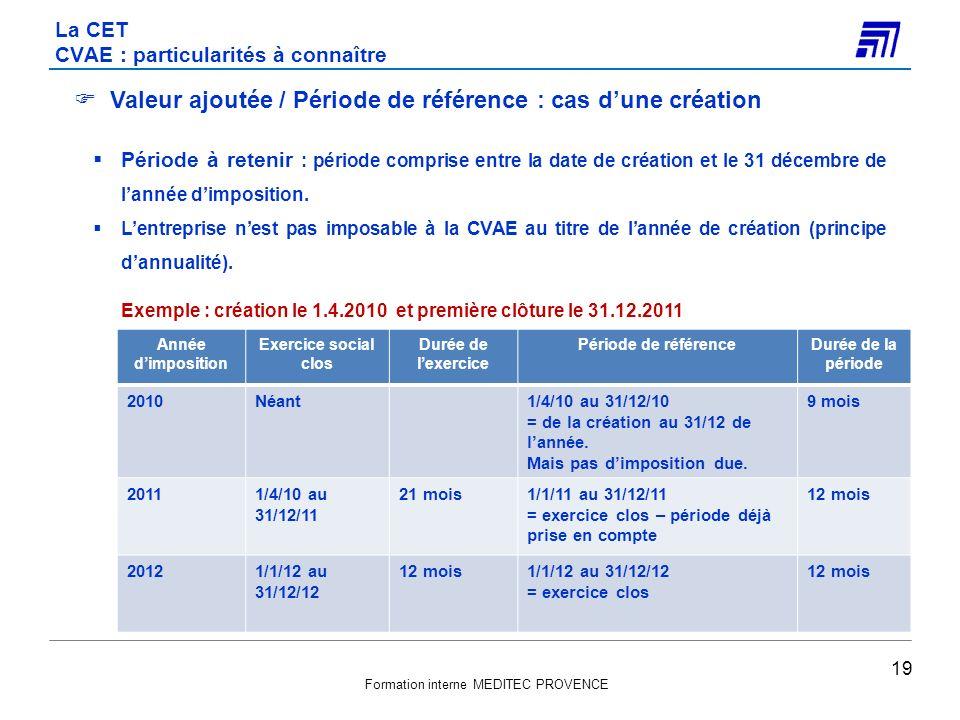 Formation interne MEDITEC PROVENCE Valeur ajoutée / Période de référence : cas dune création Période à retenir : période comprise entre la date de cré
