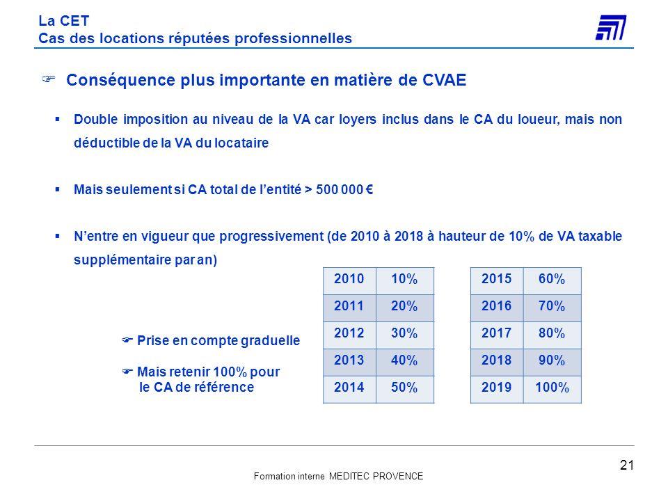 Formation interne MEDITEC PROVENCE Conséquence plus importante en matière de CVAE Double imposition au niveau de la VA car loyers inclus dans le CA du