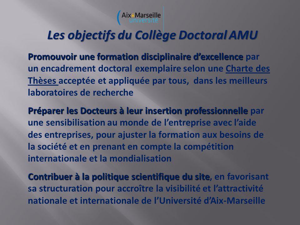 Les objectifs du Collège Doctoral AMU Promouvoir une formation disciplinaire dexcellence Promouvoir une formation disciplinaire dexcellence par un enc