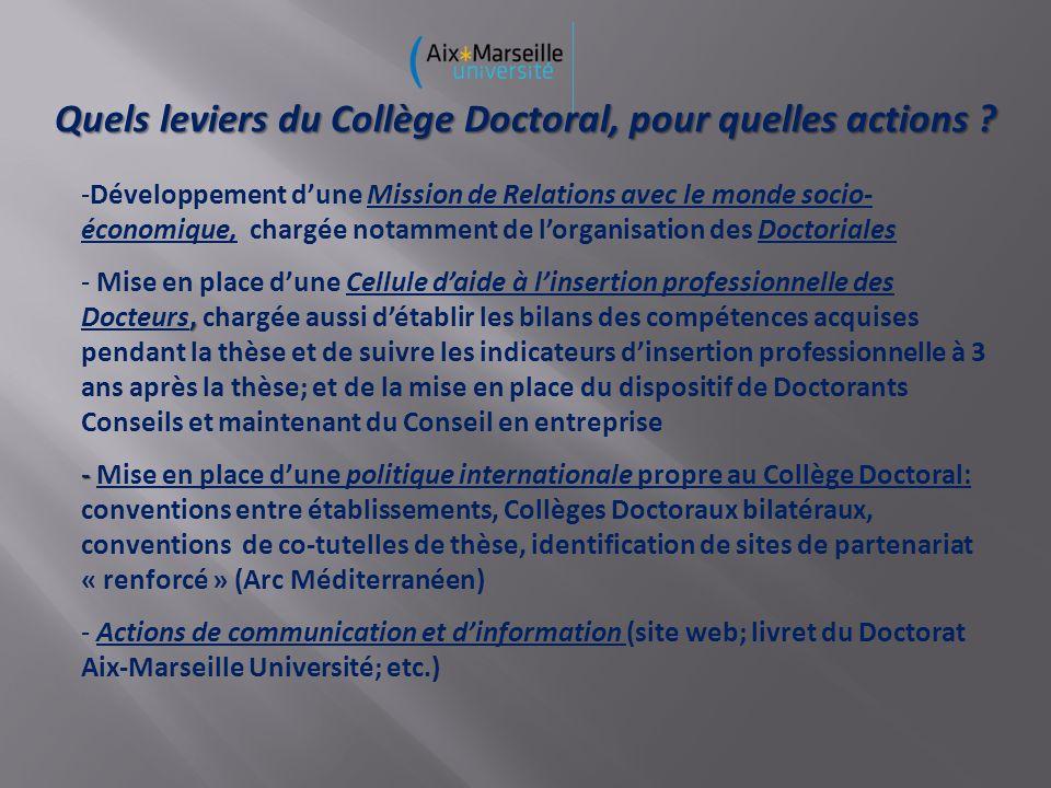 Quels leviers du Collège Doctoral, pour quelles actions ? -Développement dune Mission de Relations avec le monde socio- économique, chargée notamment