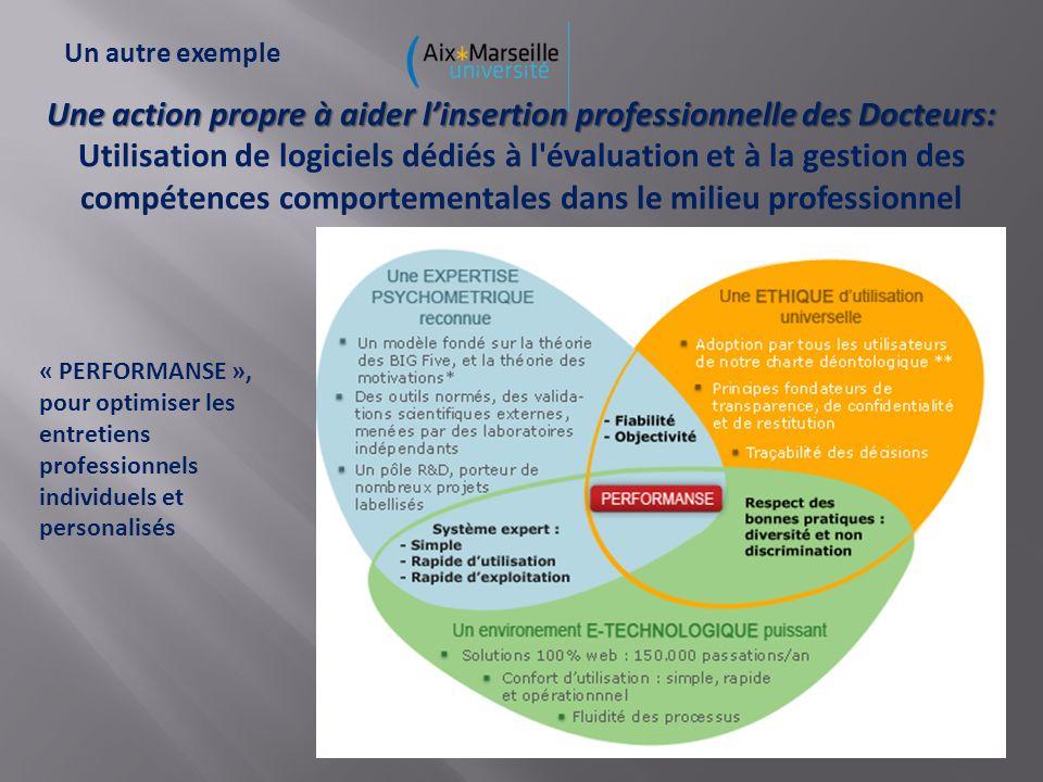 Une action propre à aider linsertion professionnelle des Docteurs: Utilisation de logiciels dédiés à l'évaluation et à la gestion des compétences comp