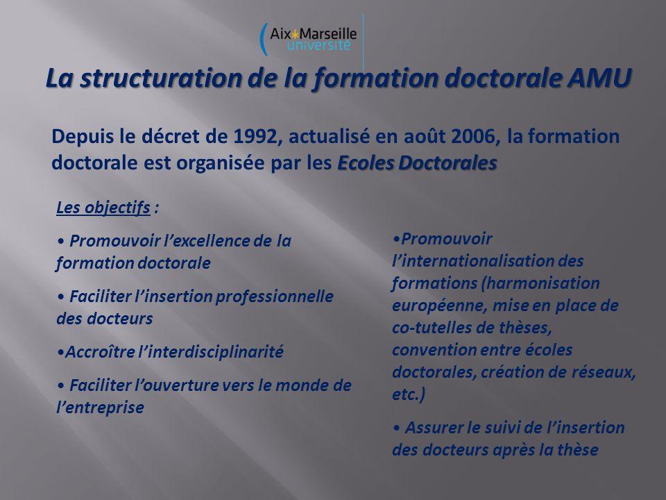 La structuration de la formation doctorale AMU Ecoles Doctorales Depuis le décret de 1992, actualisé en août 2006, la formation doctorale est organisé