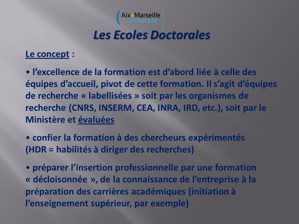 Les Ecoles Doctorales Le concept : lexcellence de la formation est dabord liée à celle des équipes daccueil, pivot de cette formation.