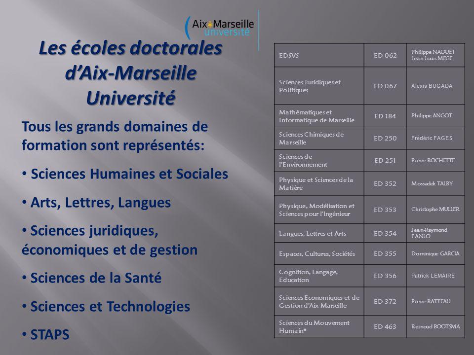 Les écoles doctorales dAix-Marseille Université EDSVSED 062 Philippe NAQUET Jean-Louis MEGE Sciences Juridiques et Politiques ED 067 Alexis BUGADA Mat