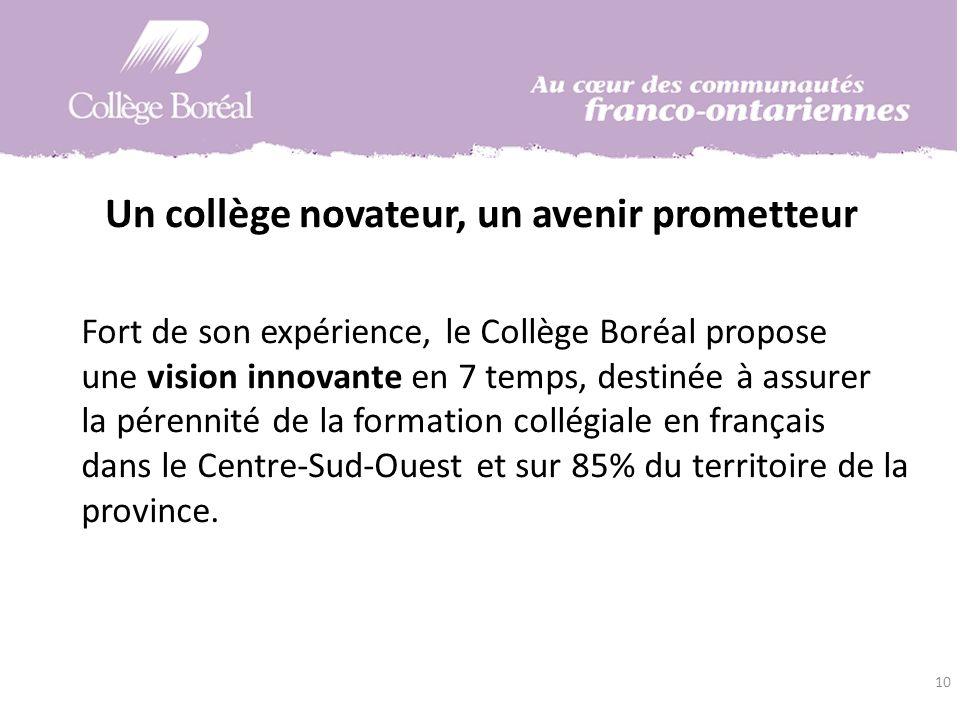 10 Un collège novateur, un avenir prometteur Fort de son expérience, le Collège Boréal propose une vision innovante en 7 temps, destinée à assurer la pérennité de la formation collégiale en français dans le Centre-Sud-Ouest et sur 85% du territoire de la province.
