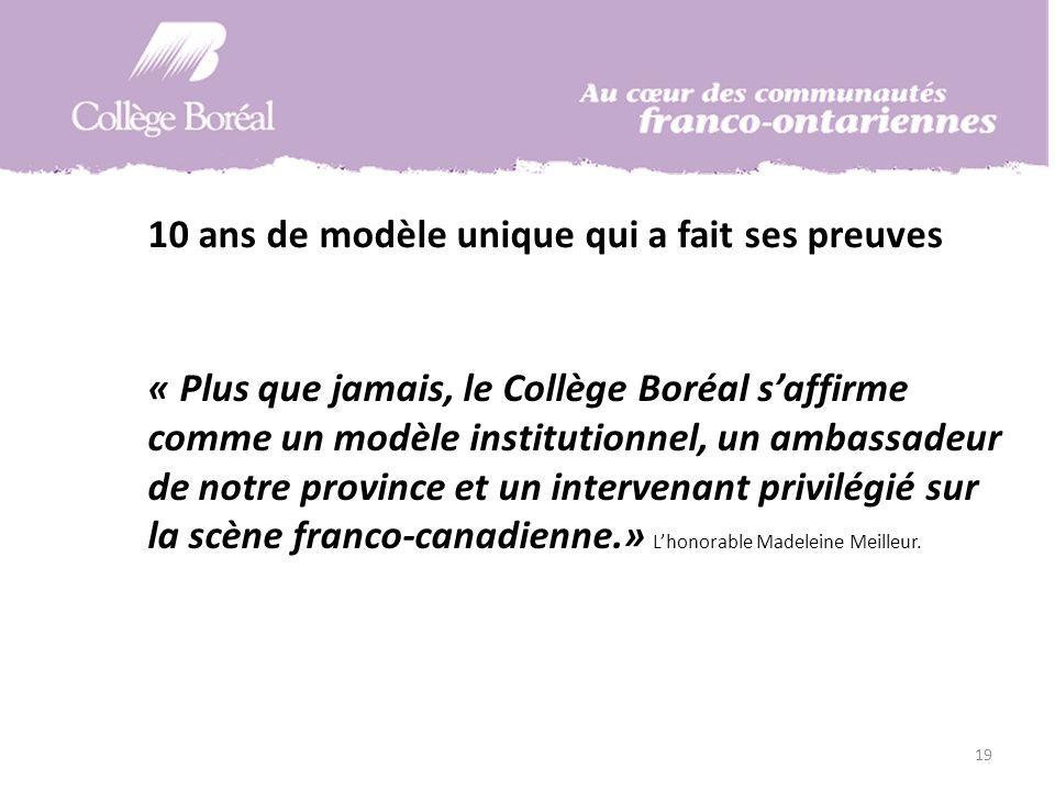 19 10 ans de modèle unique qui a fait ses preuves « Plus que jamais, le Collège Boréal saffirme comme un modèle institutionnel, un ambassadeur de notre province et un intervenant privilégié sur la scène franco-canadienne.» Lhonorable Madeleine Meilleur.
