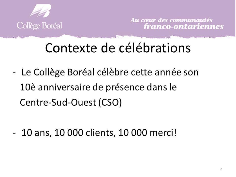 Contexte de célébrations -Le Collège Boréal célèbre cette année son 10è anniversaire de présence dans le Centre-Sud-Ouest (CSO) -10 ans, 10 000 clients, 10 000 merci.