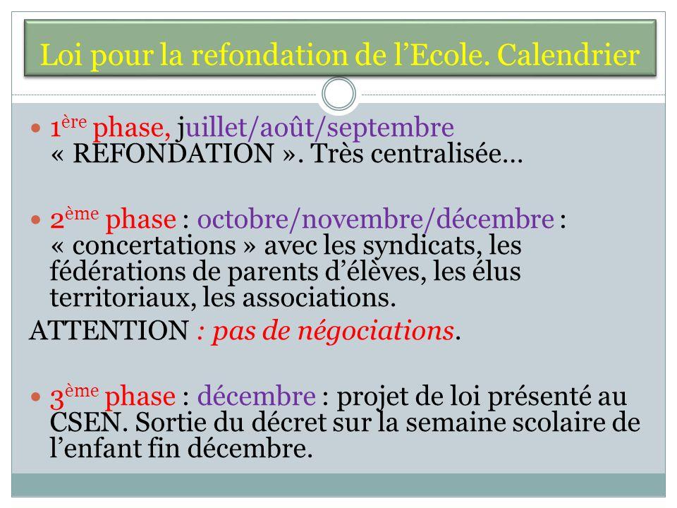 Loi pour la refondation de lEcole. Calendrier 1 ère phase, juillet/août/septembre « REFONDATION ».