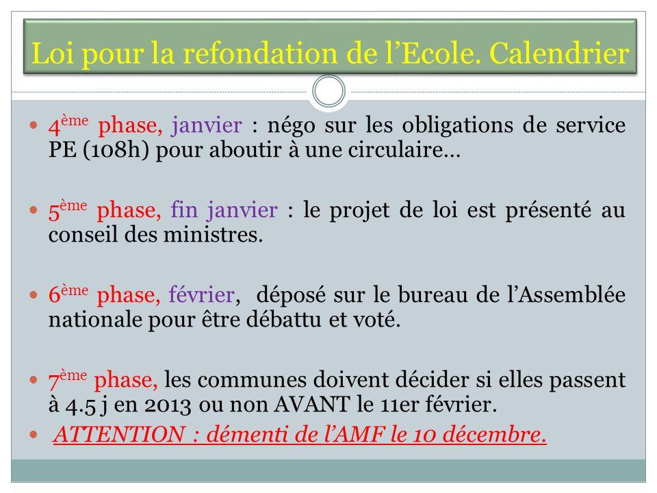 4 ème phase, janvier : négo sur les obligations de service PE (108h) pour aboutir à une circulaire… 5 ème phase, fin janvier : le projet de loi est présenté au conseil des ministres.
