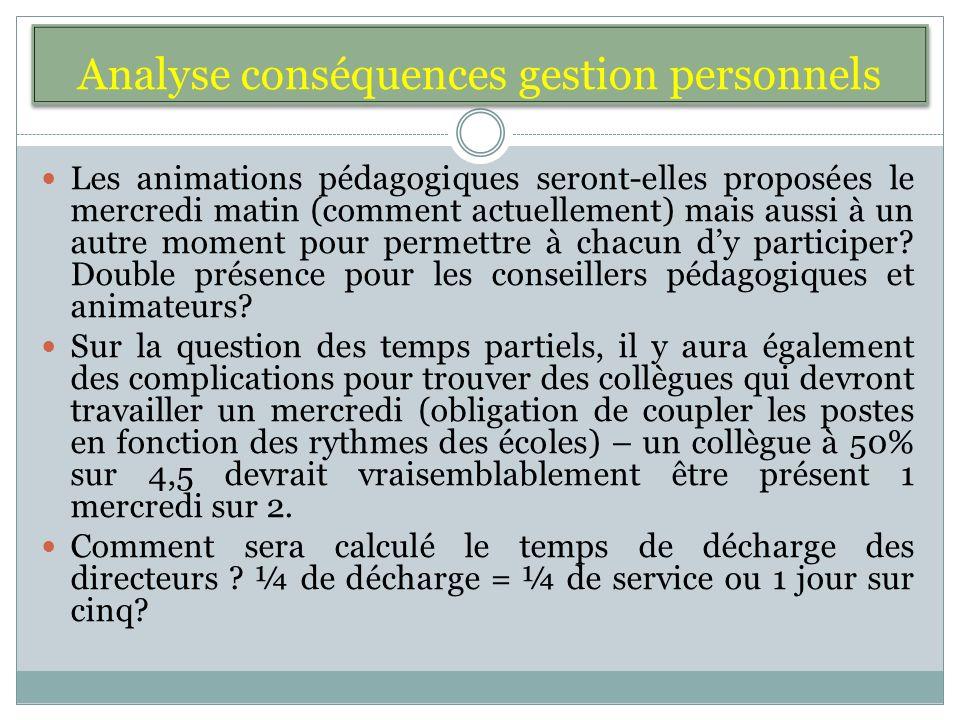 Analyse conséquences gestion personnels Les animations pédagogiques seront-elles proposées le mercredi matin (comment actuellement) mais aussi à un autre moment pour permettre à chacun dy participer.