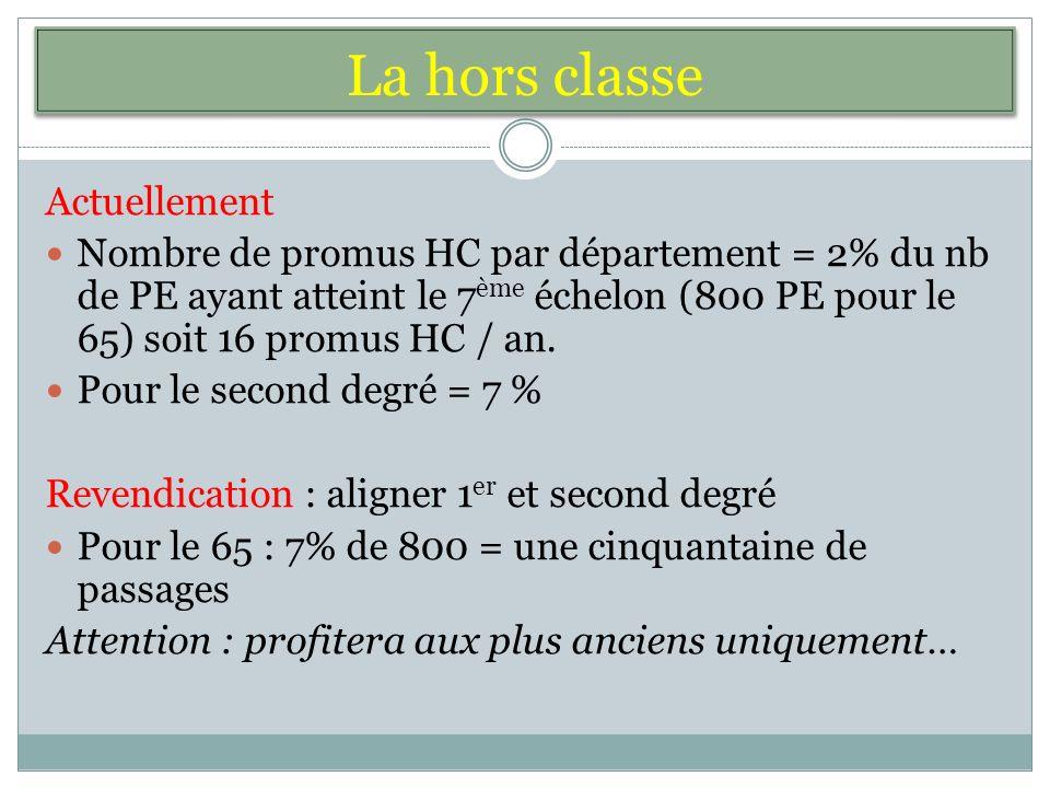 La hors classe Actuellement Nombre de promus HC par département = 2% du nb de PE ayant atteint le 7 ème échelon (800 PE pour le 65) soit 16 promus HC / an.