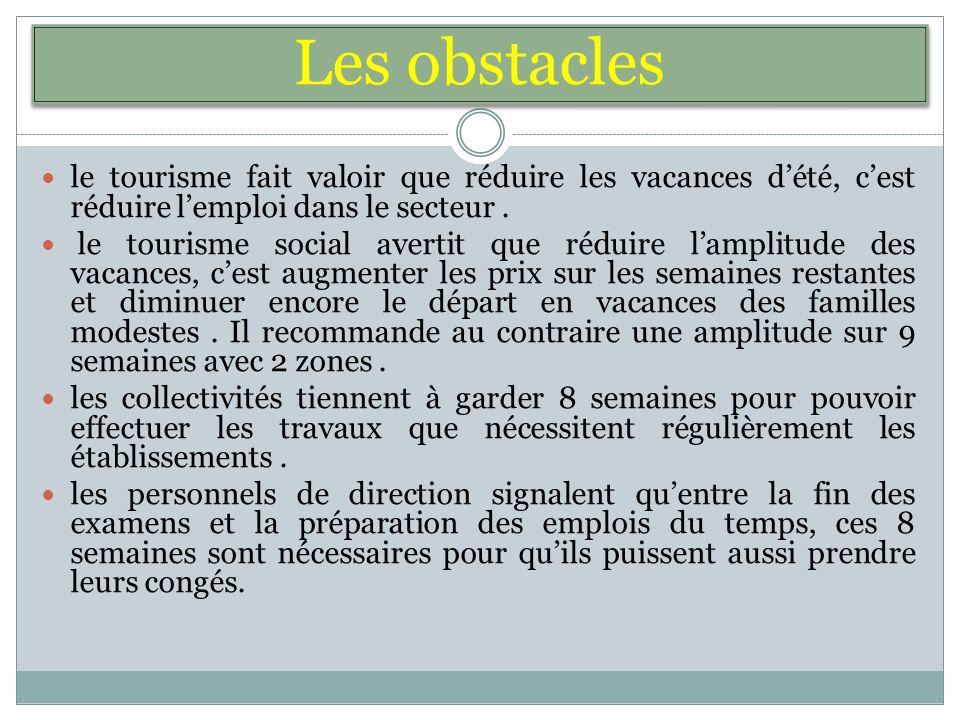 Les obstacles le tourisme fait valoir que réduire les vacances dété, cest réduire lemploi dans le secteur.