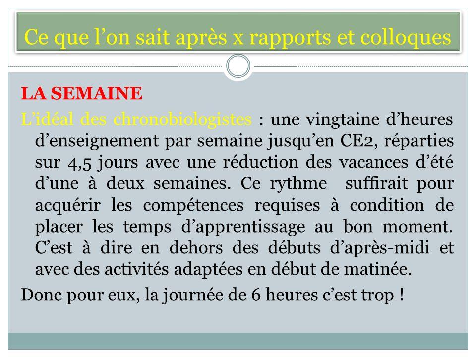 Ce que lon sait après x rapports et colloques LA SEMAINE Lidéal des chronobiologistes : une vingtaine dheures denseignement par semaine jusquen CE2, réparties sur 4,5 jours avec une réduction des vacances dété dune à deux semaines.
