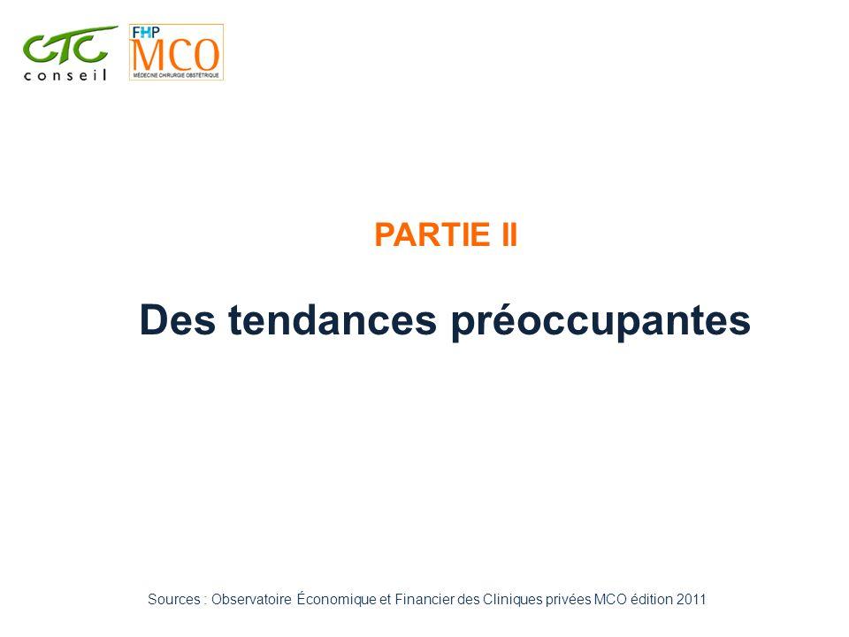 PARTIE II Des tendances préoccupantes Sources : Observatoire Économique et Financier des Cliniques privées MCO édition 2011