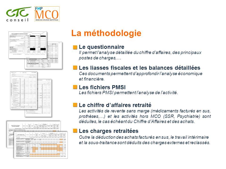 La méthodologie Le questionnaire Les liasses fiscales et les balances détaillées Les fichiers PMSI Il permet lanalyse détaillée du chiffre daffaires,