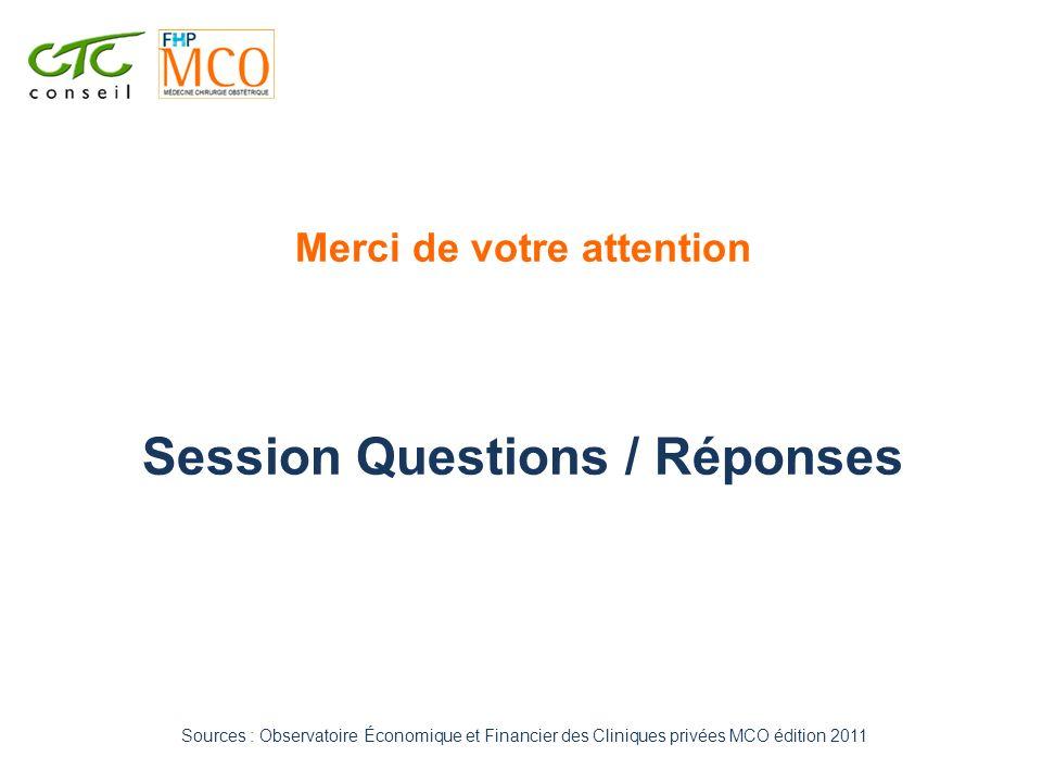 Sources : Observatoire Économique et Financier des Cliniques privées MCO édition 2011 Merci de votre attention Session Questions / Réponses