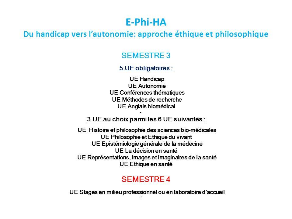 E-Phi-HA Du handicap vers lautonomie: approche éthique et philosophique SEMESTRE 3 5 UE obligatoires : UE Handicap UE Autonomie UE Conférences thémati
