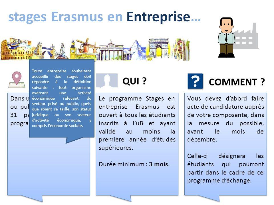 stages Erasmus en Entreprise… Dans une entreprise privée ou publique dans lun des 31 pays participant au programme. OU ? Le programme Stages en entrep