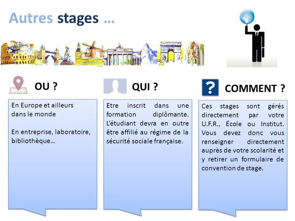 Autres stages … En Europe et ailleurs dans le monde En entreprise, laboratoire, bibliothèque… En Europe et ailleurs dans le monde En entreprise, labor