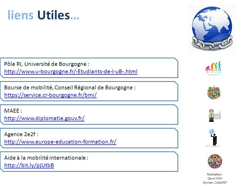 liens Utiles… Pôle RI, Université de Bourgogne : http://www.u-bourgogne.fr/-Etudiants-de-l-uB-.html Bourse de mobilité, Conseil Régional de Bourgogne