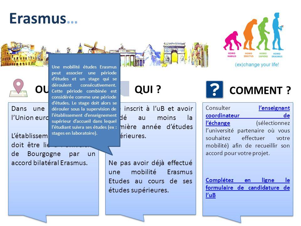 Erasmus… Dans une université de lUnion européenne. Létablissement daccueil doit être lié à lUniversité de Bourgogne par un accord bilatéral Erasmus. D