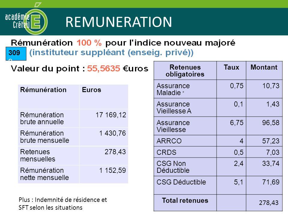 REMUNERATION Retenues obligatoires TauxMontant Assurance Maladie * 0,7510,73 Assurance Vieillesse A 0,11,43 Assurance Vieillesse 6,7596,58 ARRCO457,23