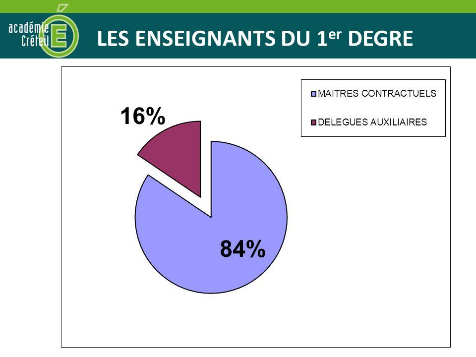 MOUVEMENT 2012 LES ENSEIGNANTS DU 1 er DEGRE