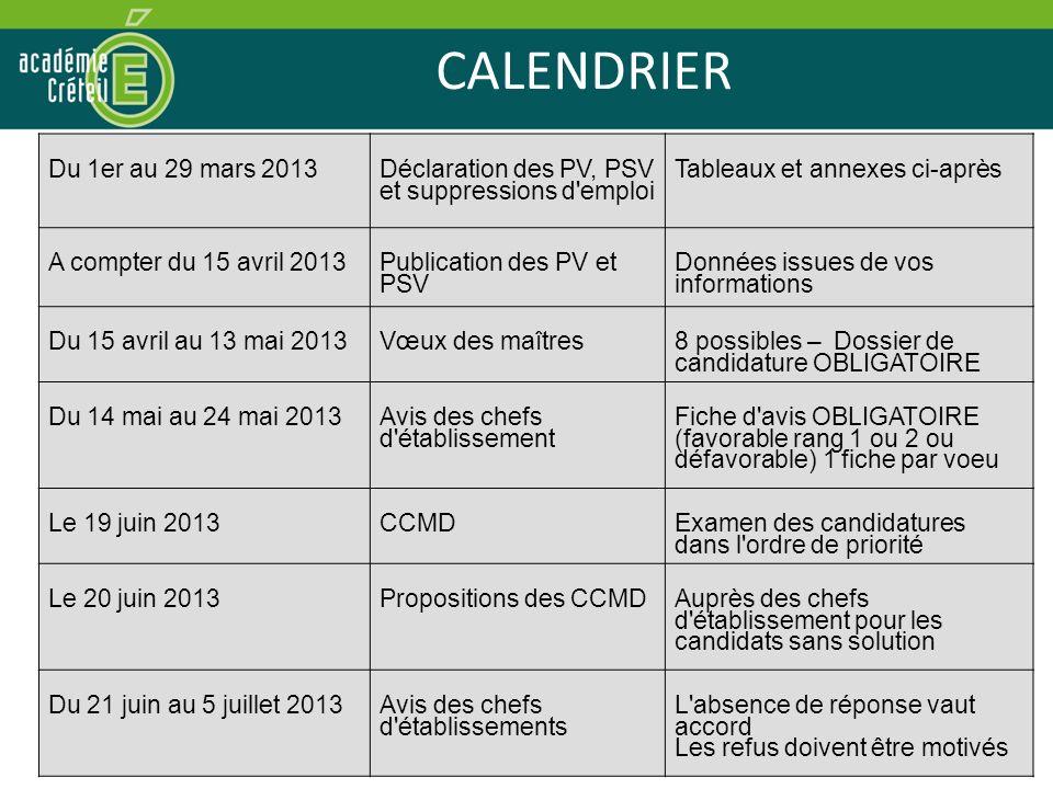 CALENDRIER Du 1er au 29 mars 2013 Déclaration des PV, PSV et suppressions d'emploi Tableaux et annexes ci-après A compter du 15 avril 2013 Publication