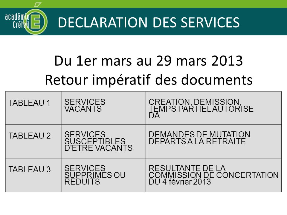 DECLARATION DES SERVICES Du 1er mars au 29 mars 2013 Retour impératif des documents TABLEAU 1 SERVICES VACANTS CREATION, DEMISSION, TEMPS PARTIEL AUTO