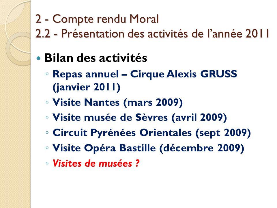 2 - Compte rendu Moral 2.2 - Présentation des activités de lannée 2011 Bilan des activités Repas annuel – Cirque Alexis GRUSS (janvier 2011) Visite Na