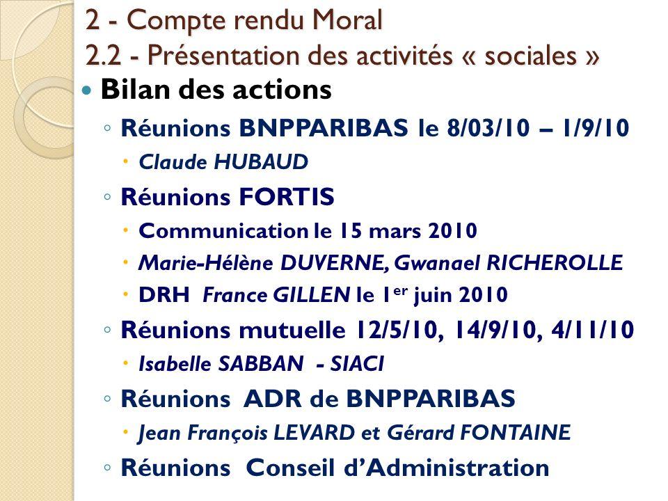 2 - Compte rendu Moral 2.2 - Présentation des activités « sociales » Bilan des actions Réunions BNPPARIBAS le 8/03/10 – 1/9/10 Claude HUBAUD Réunions