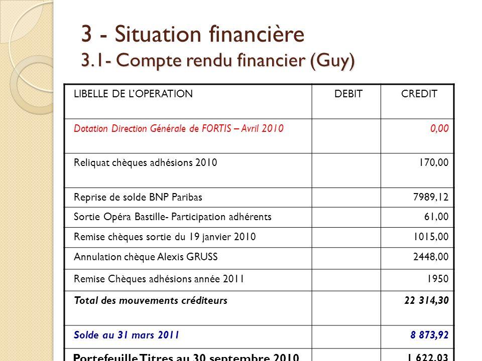 3.1- Compte rendu financier (Guy) 3 - Situation financière 3.1- Compte rendu financier (Guy) LIBELLE DE LOPERATIONDEBITCREDIT Dotation Direction Génér