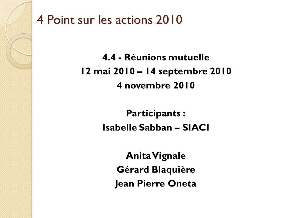 4 Point sur les actions 2010 4.4 - Réunions mutuelle 12 mai 2010 – 14 septembre 2010 4 novembre 2010 Participants : Isabelle Sabban – SIACI Anita Vign