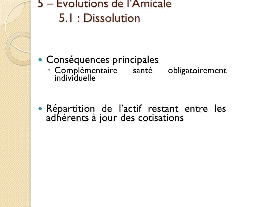 5 – Évolutions de lAmicale 5.1 : Dissolution 5 – Évolutions de lAmicale 5.1 : Dissolution Conséquences principales Complémentaire santé obligatoiremen