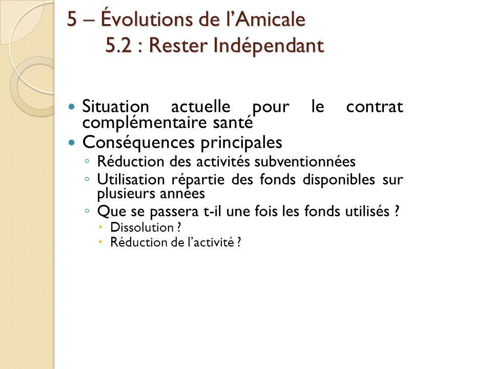 5 – Évolutions de lAmicale 5.2 : Rester Indépendant Situation actuelle pour le contrat complémentaire santé Conséquences principales Réduction des act