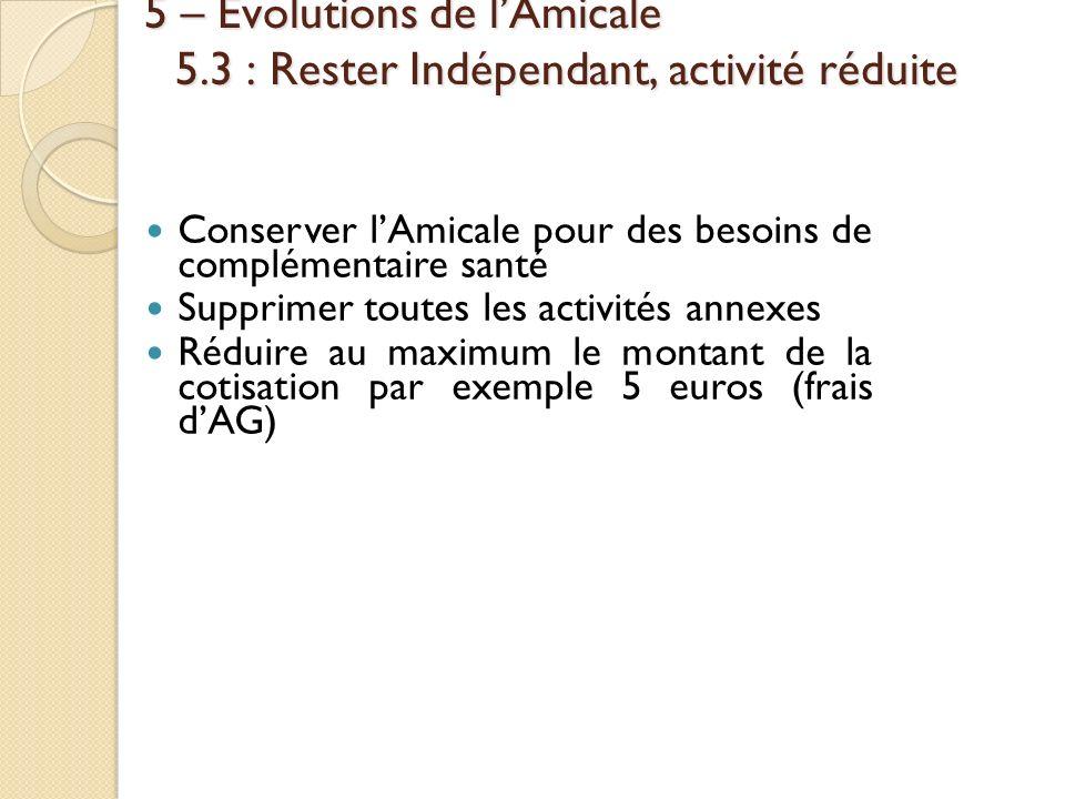 5 – Évolutions de lAmicale 5.3 : Rester Indépendant, activité réduite 5 – Évolutions de lAmicale 5.3 : Rester Indépendant, activité réduite Conserver