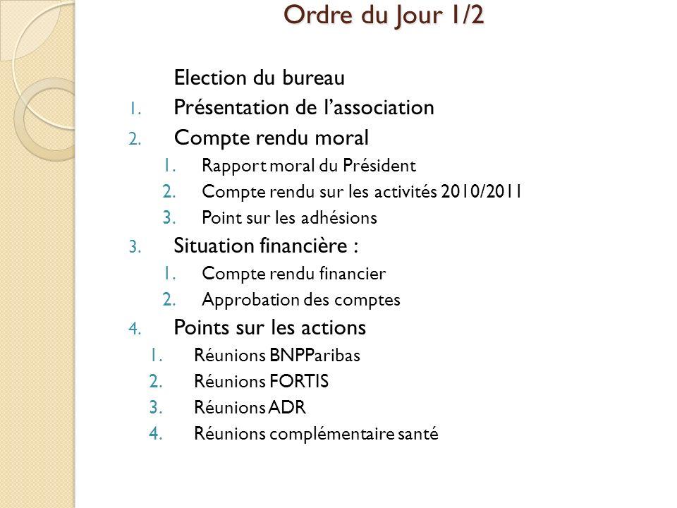 Ordre du Jour 1/2 Election du bureau 1. Présentation de lassociation 2. Compte rendu moral 1.Rapport moral du Président 2.Compte rendu sur les activit